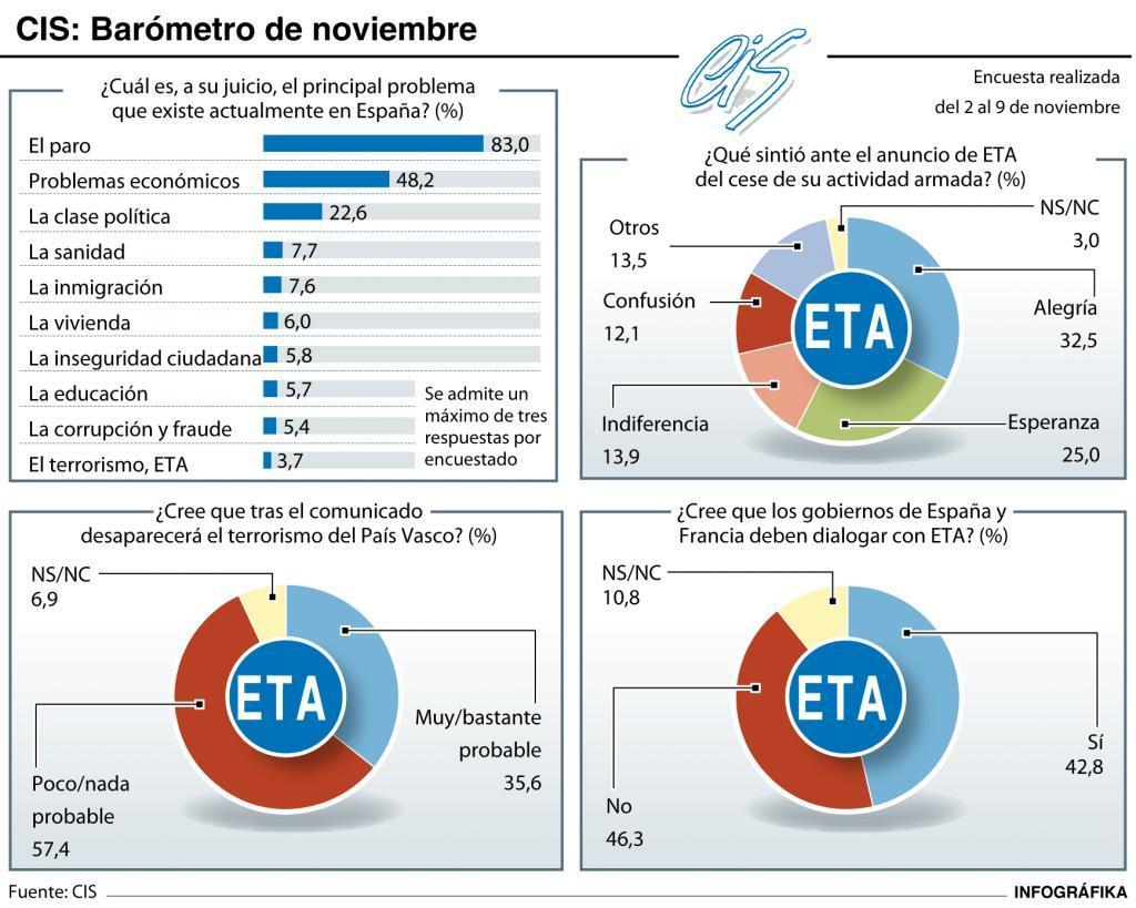 https://ultimahora.es/noticias/nacional/2011/12/01/57501/el-euribor ...